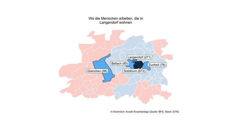In Langendorf pendeln sechs von sieben Erwerbstätige ausserhalb der Gemeinde zur Arbeit — und damit deutlich mehr als in den meisten Gemeinden