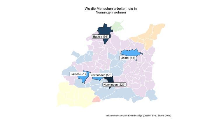 Drei von vier Erwerbstätigen von Nunningen arbeiten ausserhalb der Gemeinde