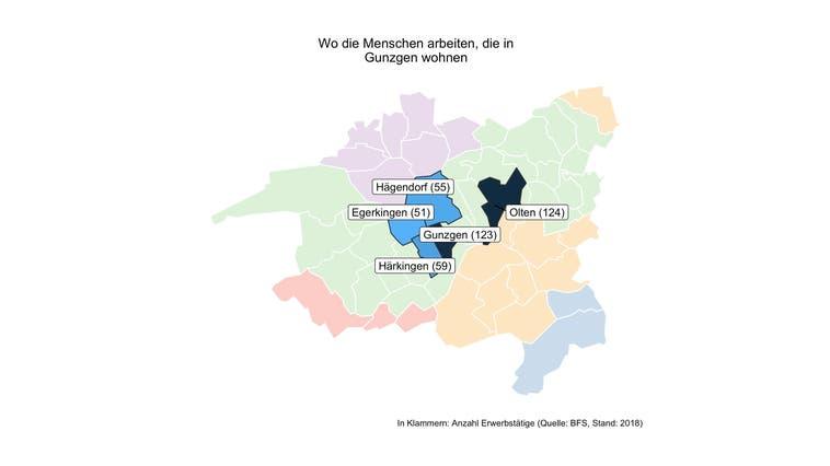 In Gunzgen pendeln sieben von acht Erwerbstätige ausserhalb der Gemeinde zur Arbeit — deutlich mehr als in den meisten Gemeinden