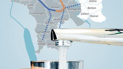 So soll das Projekt «Wasser 2035» einmal aussehen. (Die blauen Linien sind die bestehenden Verbindungen, die rote Leitung soll hinzugebaut werden.) (zvg)