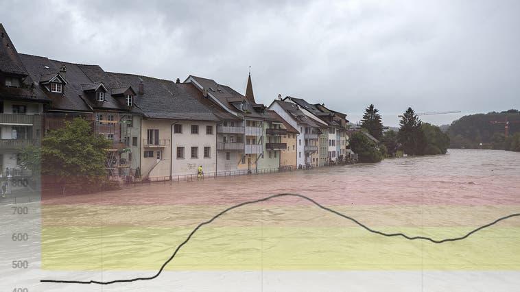 So entwickeln sich die Wassermassen in den Aargauer Flüssen