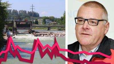 Oberst im Generalstab Diego Ochsner führt das Solothurner Amt für Militär und Bevölkerungsschutz. (Bruno Kissling)