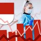 So entwickeln sich die Corona-Zahlen und der Impf-Fortschritt im Kanton Solothurn