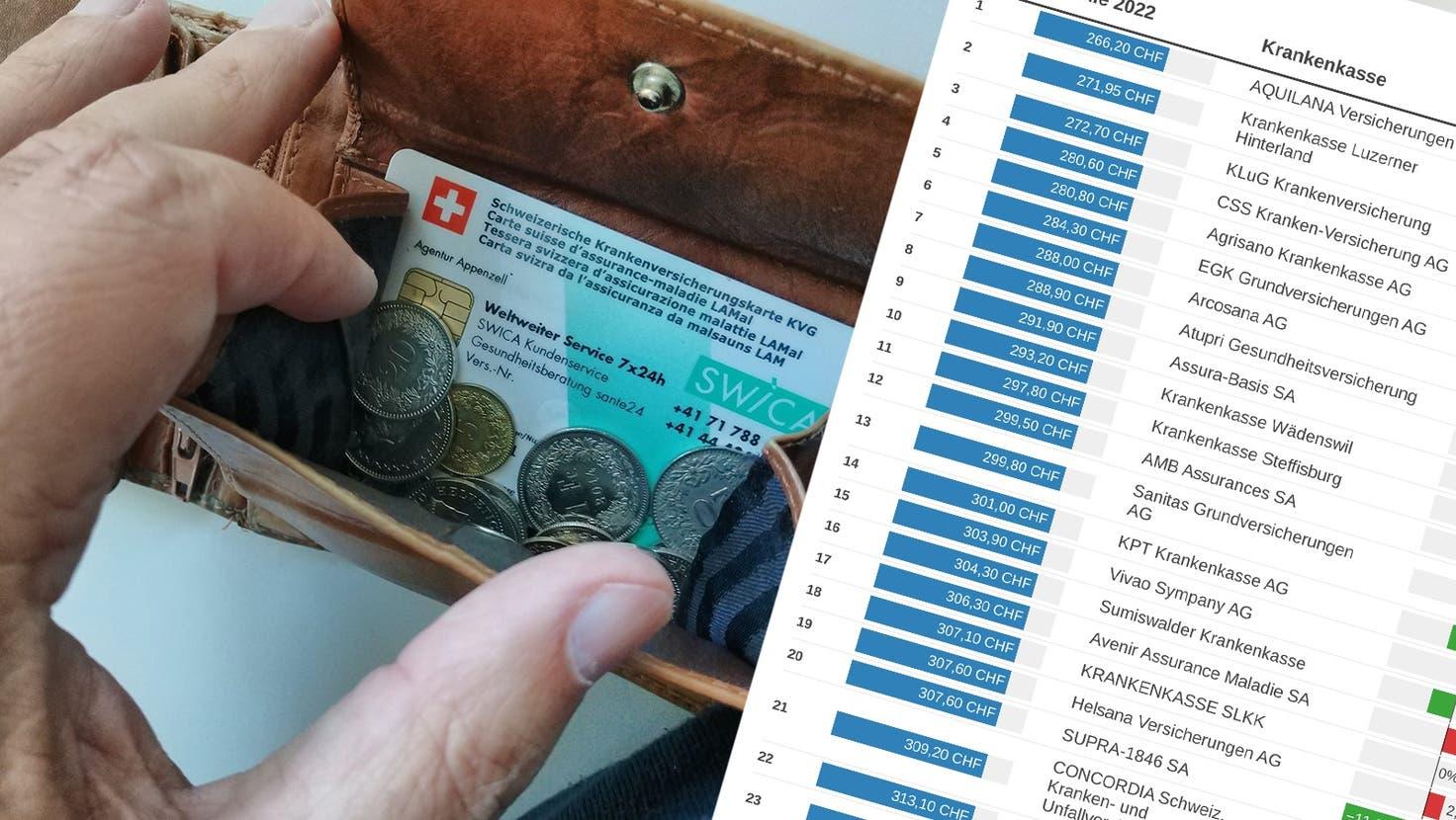 Bis Ende Dezember können Aargauerinnen und Aargauer in wirtschaftlich bescheidenen Verhältnissen eine Prämienverbilligung beantragen. (Max Tinner)
